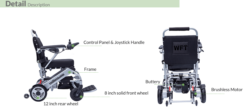 4 Wofftown folding electric wheelchair Detail