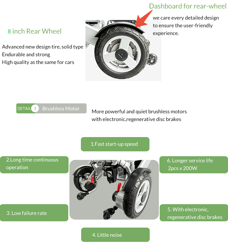 3-A06-A07 Wofftown folding electric wheelchair with 2x200W Brushless Motor